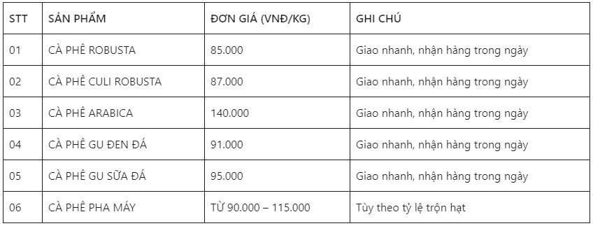 bang-gia-ca-phe-rang-xay-binh-phuoc-0904684089-26062121_1_200